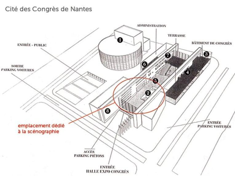 Congres Nantes Scéno
